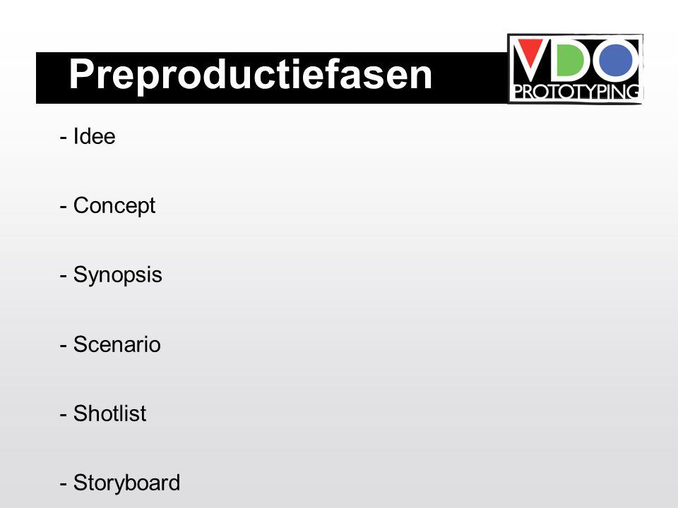 Preproductiefasen - Idee - Concept - Synopsis - Scenario - Shotlist - Storyboard - Breakdown
