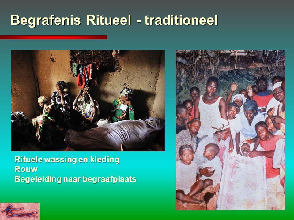 Begrafenis Ritueel - traditioneel Rituele wassing en kleding Rouw Begeleiding naar begraafplaats
