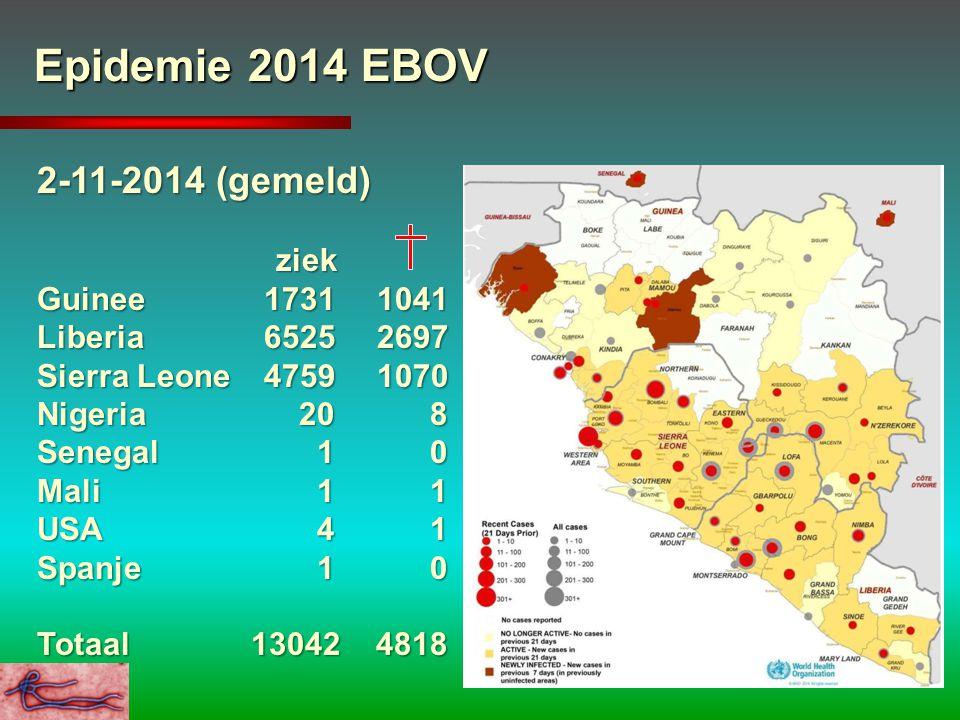Epidemie 2014 EBOV 2-11-2014 (gemeld) ziek ziek Guinee17311041 Liberia65252697 Sierra Leone47591070 Nigeria 20 8 Senegal 1 0 Mali 1 1 USA 4 1 Spanje 1