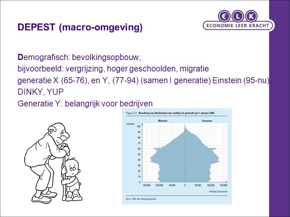 DEPEST (macro-omgeving) Demografisch: bevolkingsopbouw, bijvoorbeeld: vergrijzing, hoger geschoolden, migratie generatie X (65-76), en Y, (77-94) (sam
