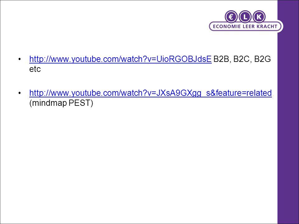 http://www.youtube.com/watch?v=UioRGOBJdsE B2B, B2C, B2G etchttp://www.youtube.com/watch?v=UioRGOBJdsE http://www.youtube.com/watch?v=JXsA9GXgg_s&feat