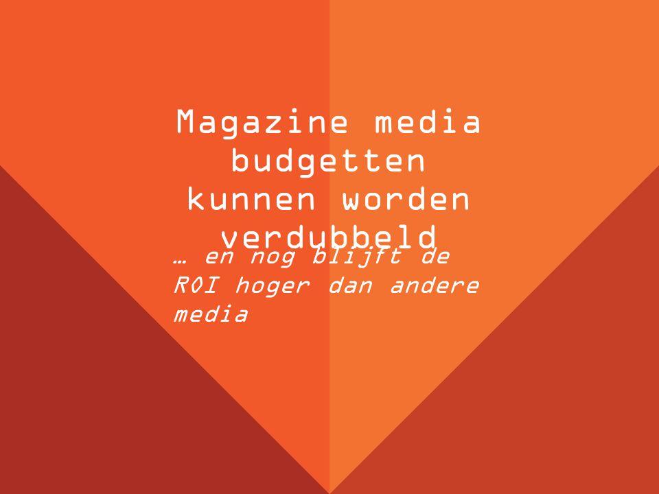 Magazine media budgetten kunnen worden verdubbeld … en nog blijft de ROI hoger dan andere media