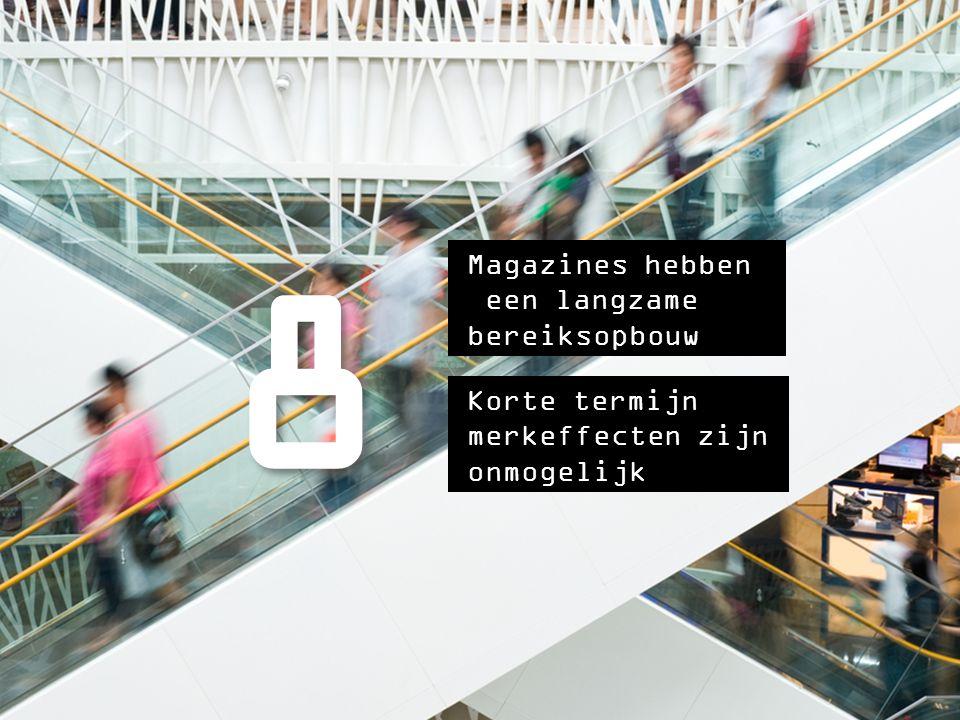 Magazines hebben een langzame bereiksopbouw Korte termijn merkeffecten zijn onmogelijk 8