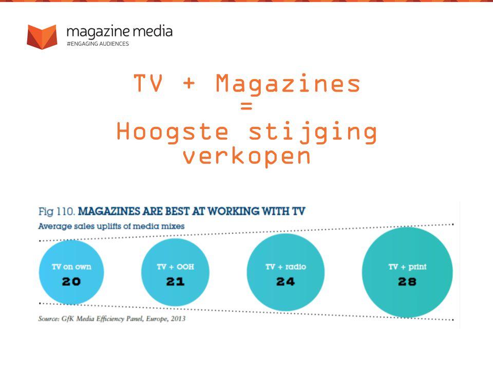 TV + Magazines = Hoogste stijging verkopen