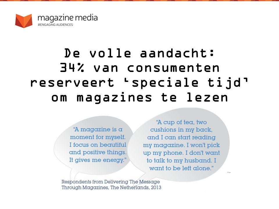 De volle aandacht: 34% van consumenten reserveert 'speciale tijd' om magazines te lezen