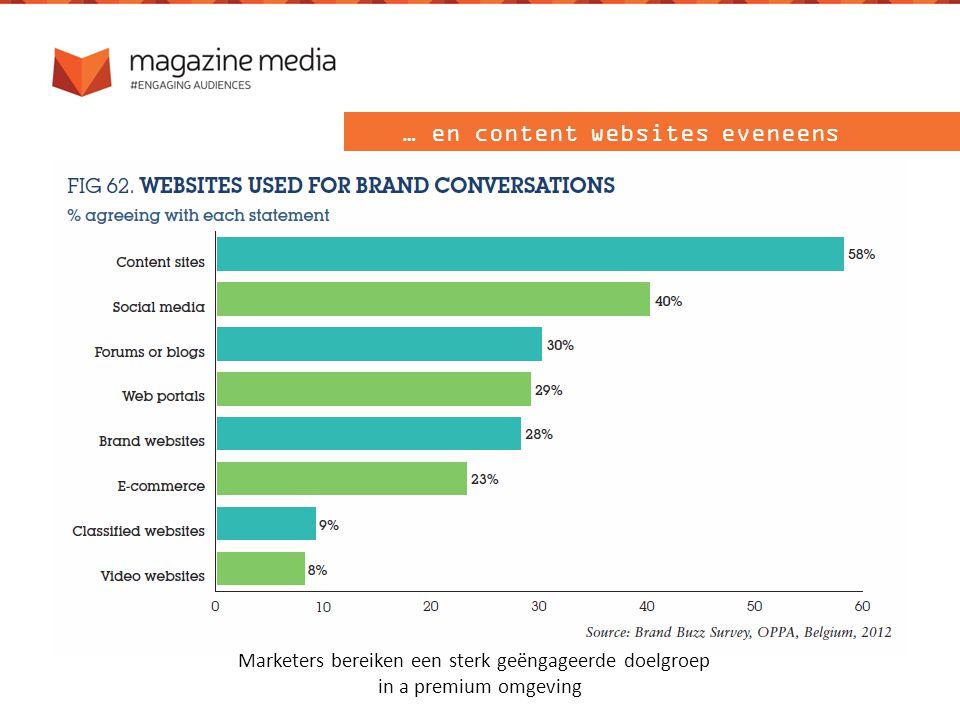 Marketers bereiken een sterk geëngageerde doelgroep in a premium omgeving … en content websites eveneens
