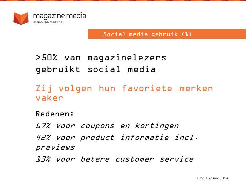 >50% van magazinelezers gebruikt social media Bron: Experian, USA Social media gebruik (1) Redenen: 67% voor coupons en kortingen 42% voor product informatie incl.