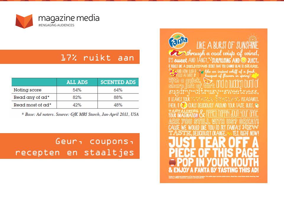 17% ruikt aan advertentie Geur, coupons, recepten en staaltjes worden gesmaakt!!