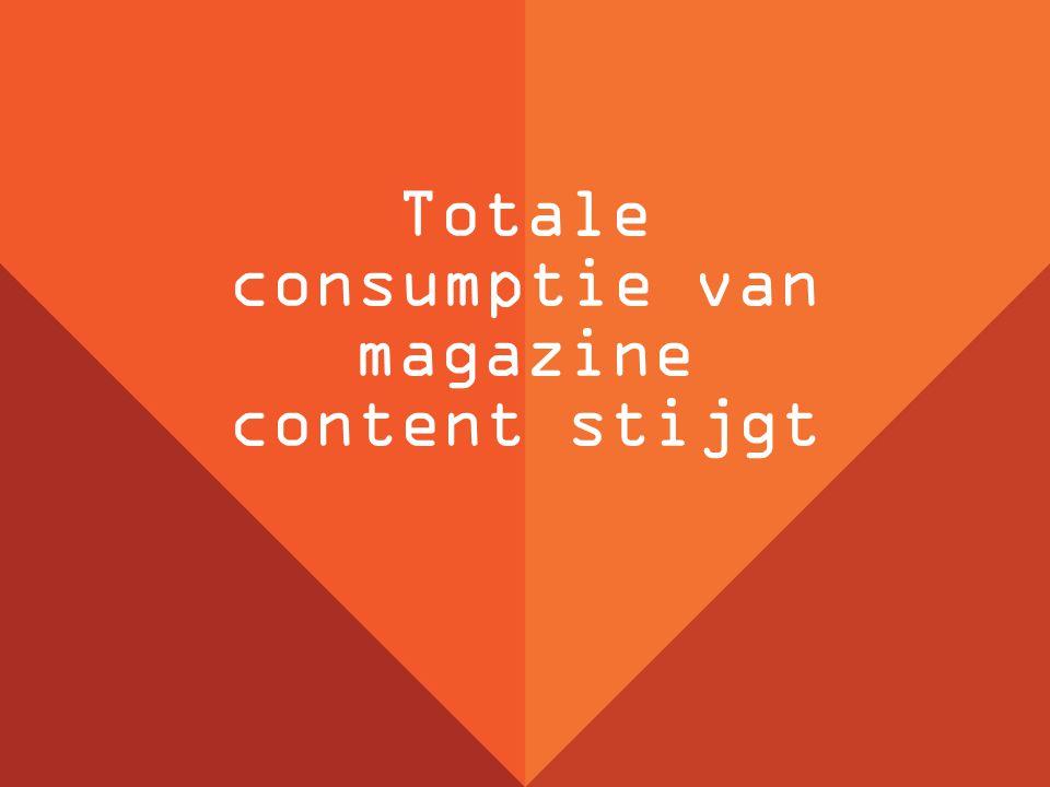 Totale consumptie van magazine content stijgt