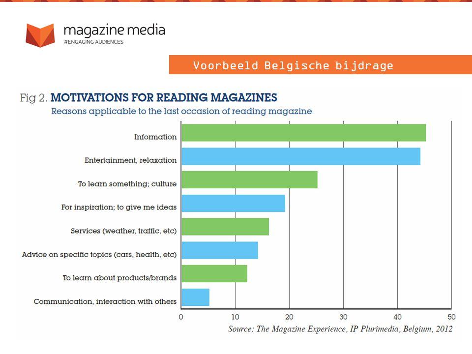 Magazine media leveren toegevoegde waarde Hoogste Return on Investment Zij verhogen effectiviteit en ROI van televisie Magazine media worden niet optimaal ingezet Duur?