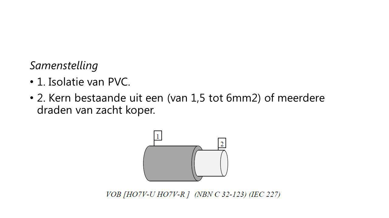 Samenstelling 1. Isolatie van PVC. 2. Kern bestaande uit een (van 1,5 tot 6mm2) of meerdere draden van zacht koper.