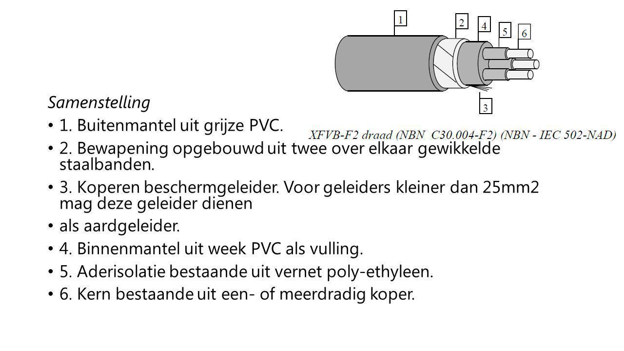 Samenstelling 1. Buitenmantel uit grijze PVC. 2. Bewapening opgebouwd uit twee over elkaar gewikkelde staalbanden. 3. Koperen beschermgeleider. Voor g