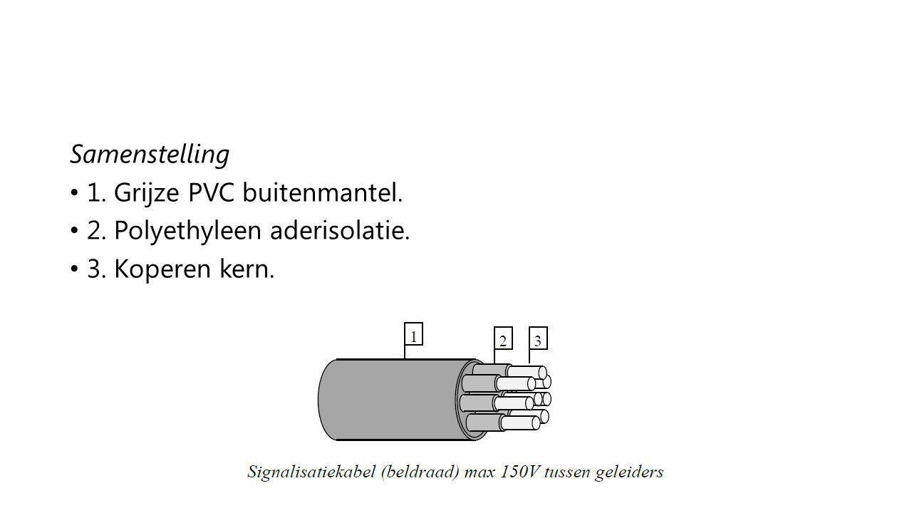 Samenstelling 1. Grijze PVC buitenmantel. 2. Polyethyleen aderisolatie. 3. Koperen kern.