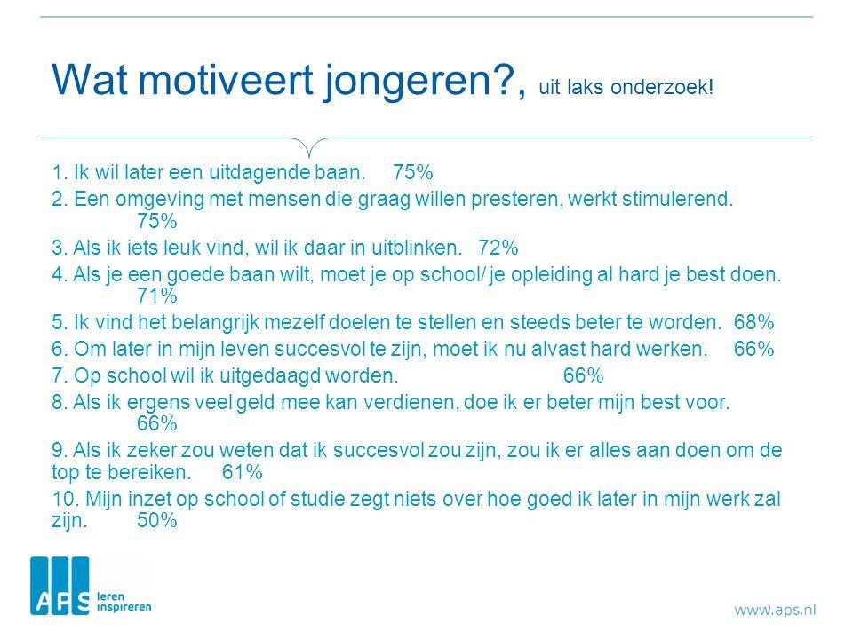 Wat motiveert jongeren?, uit laks onderzoek! 1. Ik wil later een uitdagende baan. 75% 2. Een omgeving met mensen die graag willen presteren, werkt sti