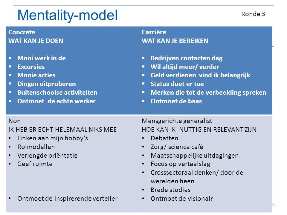 Mentality-model Ronde 3 Concrete WAT KAN JE DOEN  Mooi werk in de  Excursies  Mooie acties  Dingen uitproberen  Buitenschoolse activiteiten  Ont