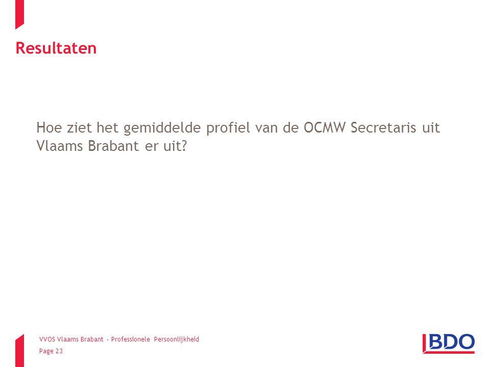 VVOS Vlaams Brabant - Professionele Persoonlijkheid Page 23 Resultaten Hoe ziet het gemiddelde profiel van de OCMW Secretaris uit Vlaams Brabant er ui