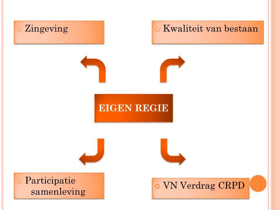 VN Verdrag CRPD o Participatie samenleving o Participatie samenleving o Kwaliteit van bestaan o Zingeving EIGEN REGIE