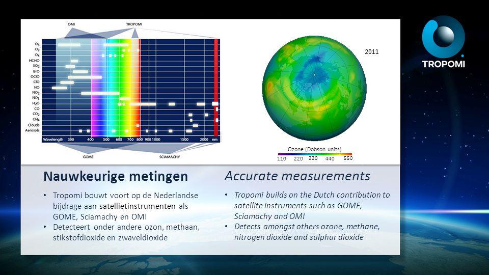 Oz 2010 Nauwkeurige metingen Tropomi bouwt voort op de Nederlandse bijdrage aan satellietinstrumenten als GOME, Sciamachy en OMI Detecteert onder ande