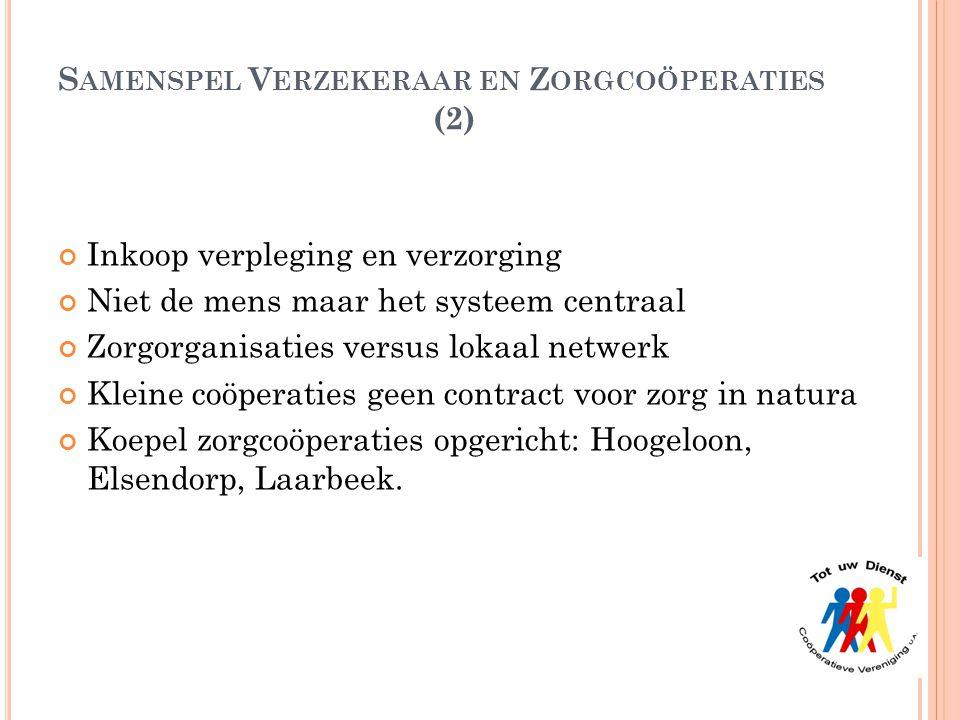 S AMENSPEL V ERZEKERAAR EN Z ORGCOÖPERATIES (2) Inkoop verpleging en verzorging Niet de mens maar het systeem centraal Zorgorganisaties versus lokaal