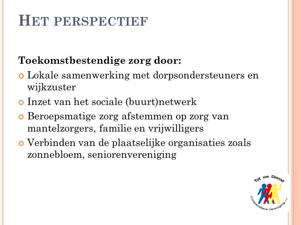 H ET PERSPECTIEF Toekomstbestendige zorg door: Lokale samenwerking met dorpsondersteuners en wijkzuster Inzet van het sociale (buurt)netwerk Beroepsma
