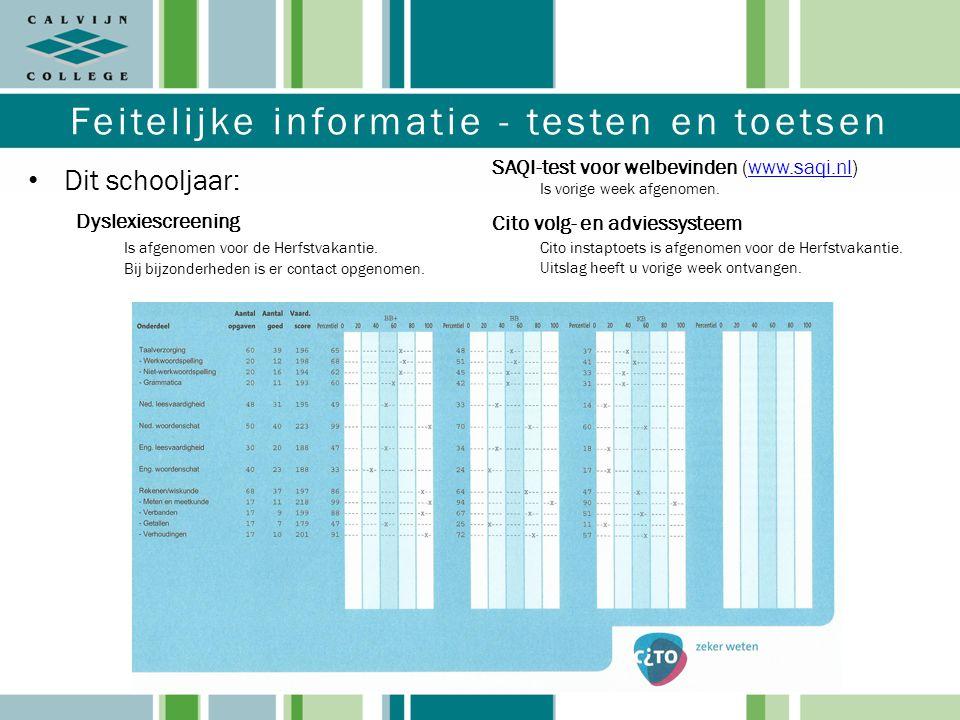Feitelijke informatie - testen en toetsen Dit schooljaar: SAQI-test voor welbevinden (www.saqi.nl)www.saqi.nl Is vorige week afgenomen. Cito volg- en
