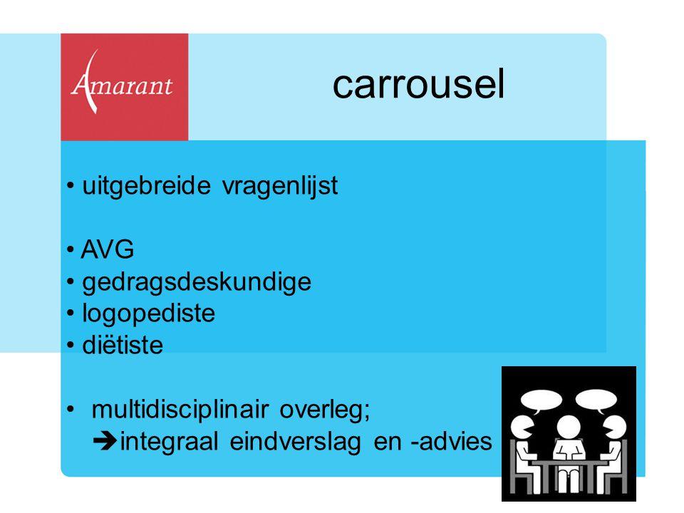 carrousel uitgebreide vragenlijst AVG gedragsdeskundige logopediste diëtiste multidisciplinair overleg;  integraal eindverslag en -advies