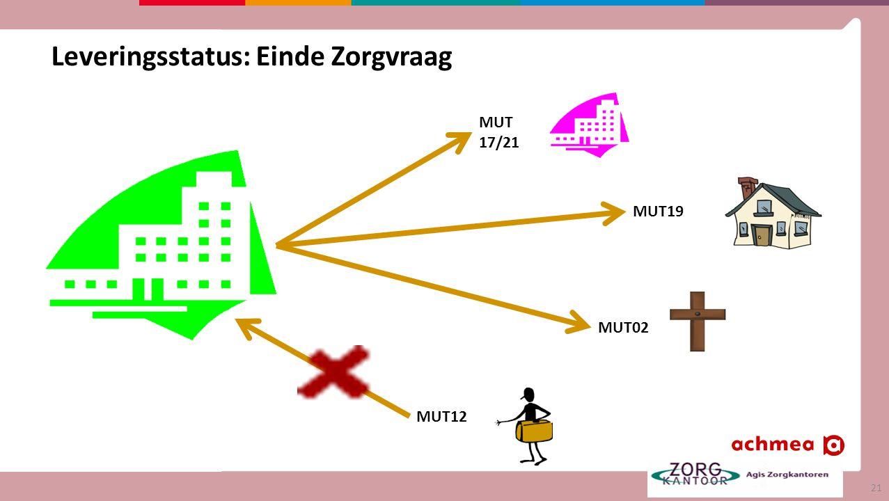 Leveringsstatus: Einde Zorgvraag MUT 17/21 MUT19 MUT12 MUT02 21