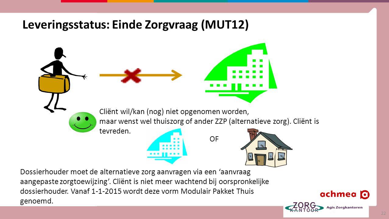 Leveringsstatus: Einde Zorgvraag (MUT12) Dossierhouder moet de alternatieve zorg aanvragen via een 'aanvraag aangepaste zorgtoewijzing'.