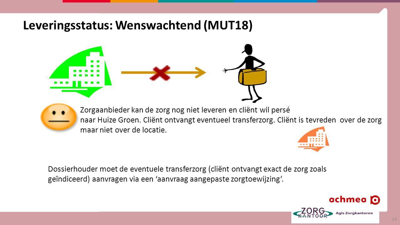 Leveringsstatus: Wenswachtend (MUT18) Zorgaanbieder kan de zorg nog niet leveren en cliënt wil persé naar Huize Groen.