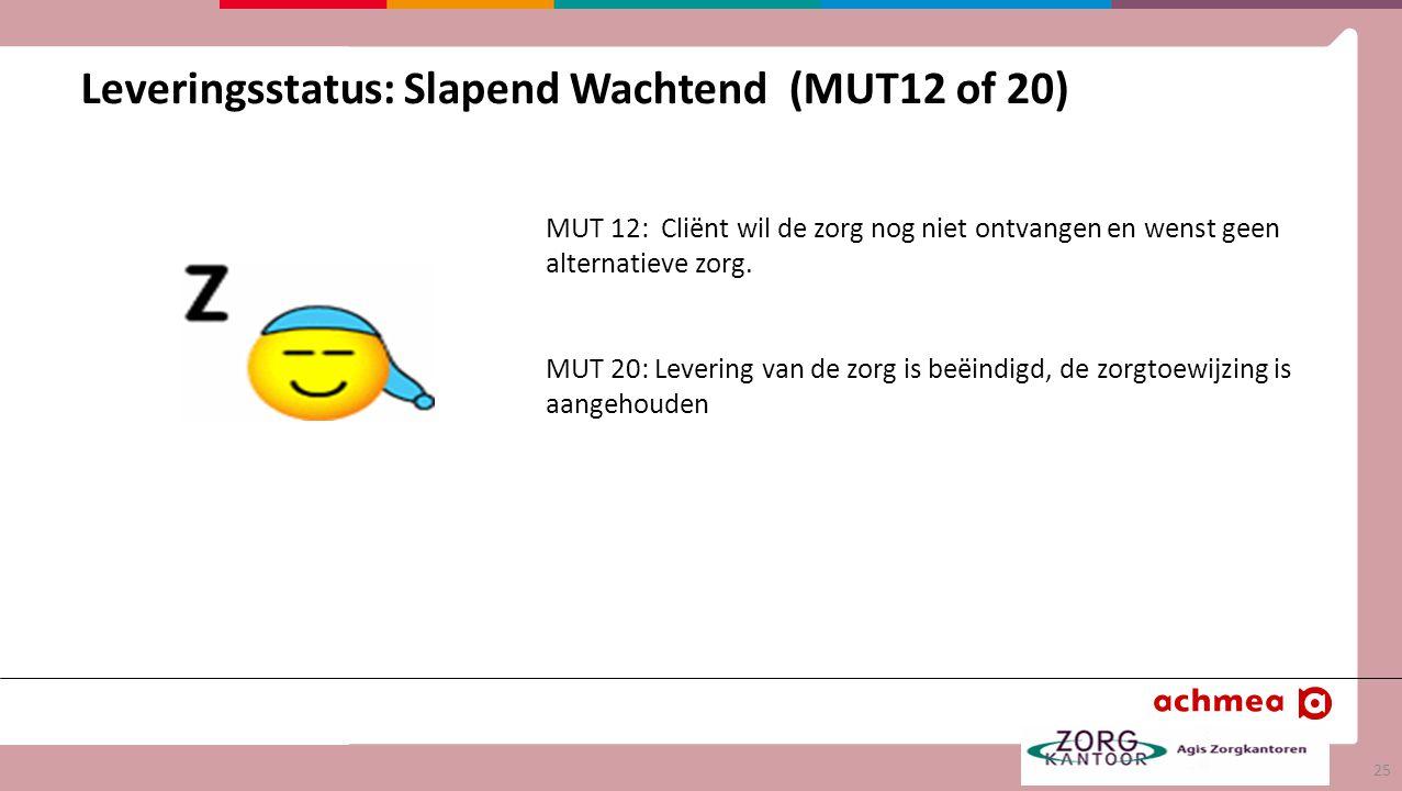 Leveringsstatus: Slapend Wachtend (MUT12 of 20) MUT 12: Cliënt wil de zorg nog niet ontvangen en wenst geen alternatieve zorg.