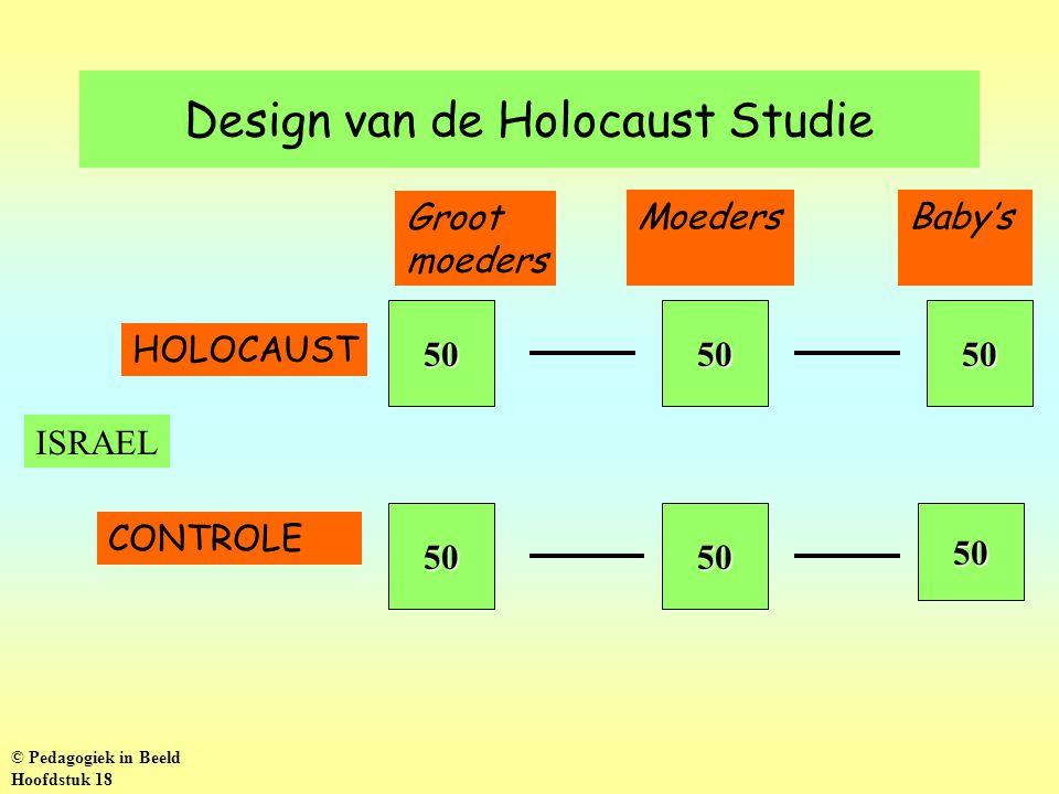 Design van de Holocaust Studie 505050 Groot moeders MoedersBaby's 505050 HOLOCAUST CONTROLE ISRAEL © Pedagogiek in Beeld Hoofdstuk 18