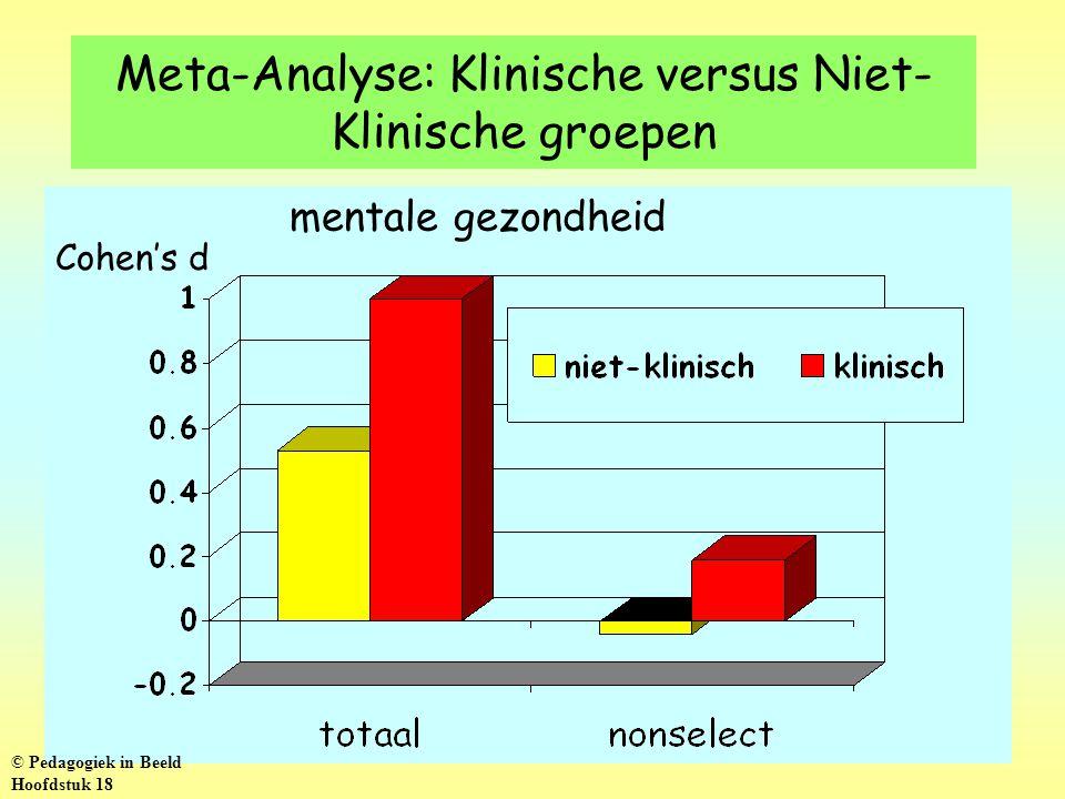 Meta-Analyse: Klinische versus Niet- Klinische groepen Cohen's d mentale gezondheid © Pedagogiek in Beeld Hoofdstuk 18