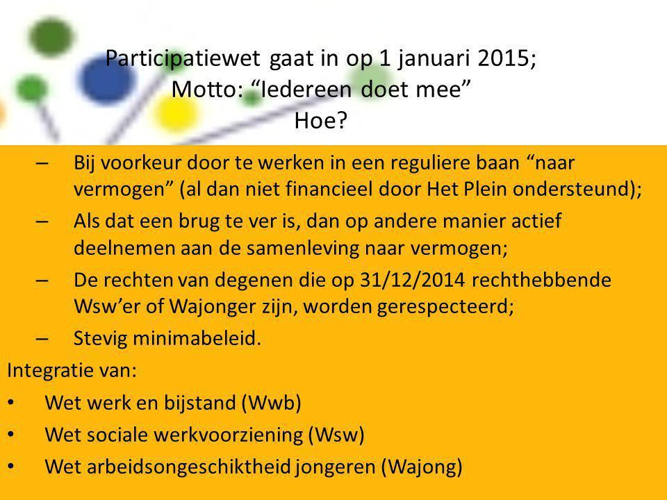 """Participatiewet gaat in op 1 januari 2015; Motto: """"Iedereen doet mee"""" Hoe? – Bij voorkeur door te werken in een reguliere baan """"naar vermogen"""" (al dan"""