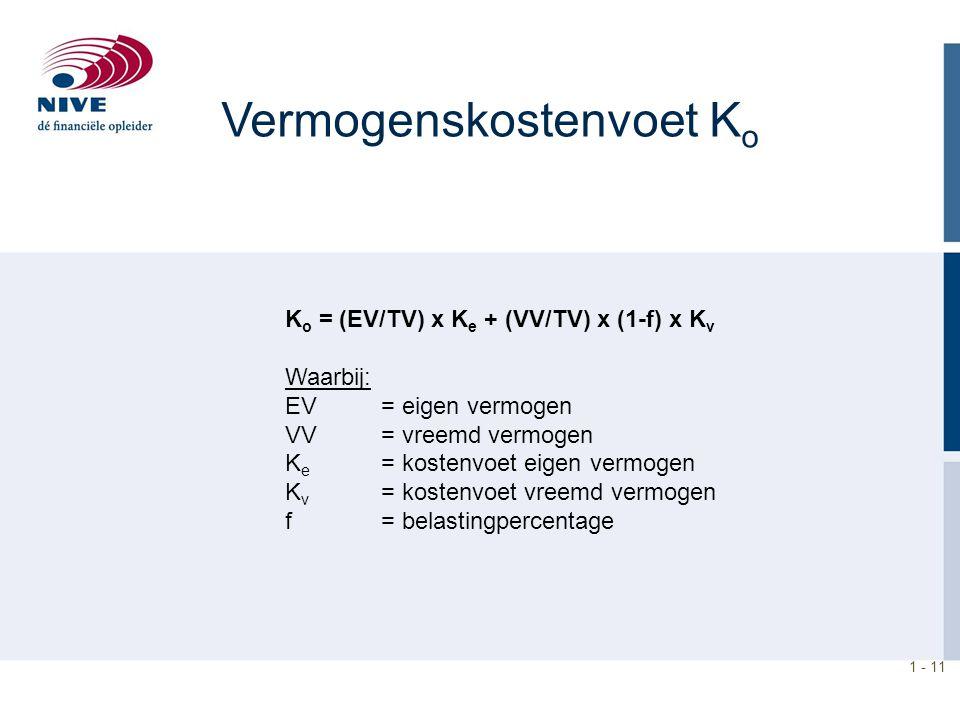 1 - 11 Vermogenskostenvoet K o K o = (EV/TV) x K e + (VV/TV) x (1-f) x K v Waarbij: EV = eigen vermogen VV = vreemd vermogen K e = kostenvoet eigen ve