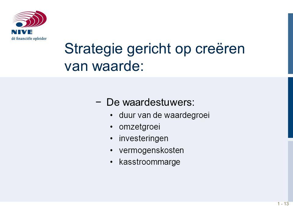 1 - 13 Strategie gericht op creëren van waarde: −De waardestuwers: duur van de waardegroei omzetgroei investeringen vermogenskosten kasstroommarge
