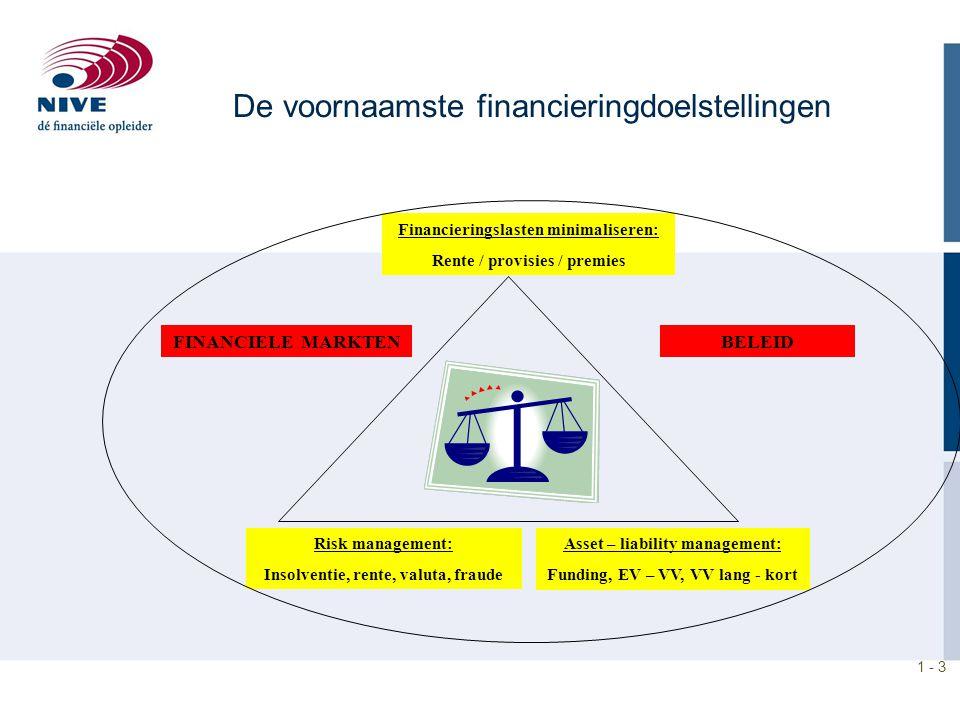 1 - 3 De voornaamste financieringdoelstellingen Financieringslasten minimaliseren: Rente / provisies / premies Risk management: Insolventie, rente, va