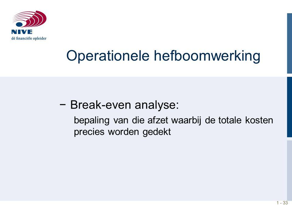 1 - 33 Operationele hefboomwerking −Break-even analyse: bepaling van die afzet waarbij de totale kosten precies worden gedekt