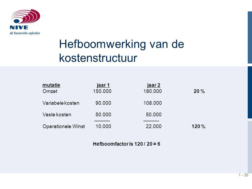 1 - 35 Hefboomwerking van de kostenstructuur mutatie jaar 1 jaar 2 Omzet150.000180.00020 % Variabele kosten 90.000108.000 Vaste kosten 50.000 50.000 -