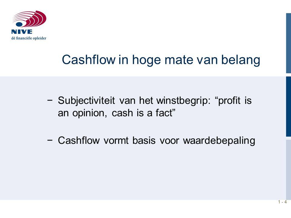 1 - 45 Waarde management −Angelsaksisch model versus Rijnlands model −rentestructuren −Risico's op de vermogensmarkt Aflossingsrisico Insolventierisico Valutarisico Renterisico Verhandelbaarheidrisico