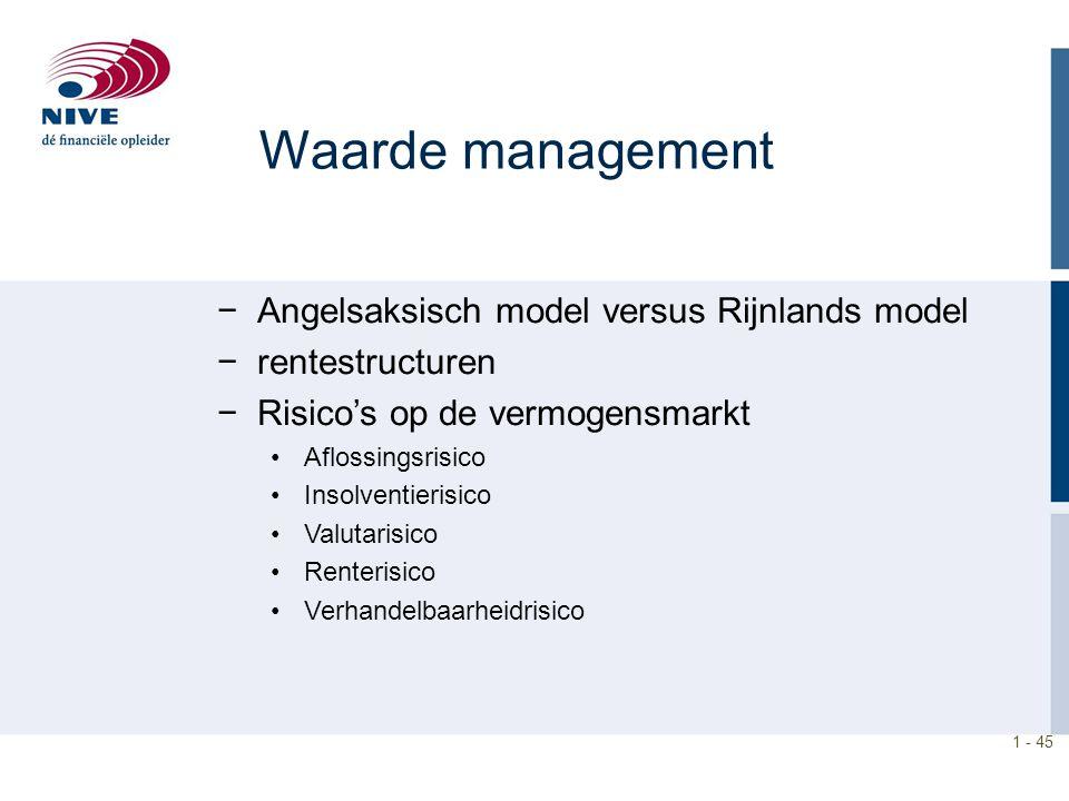 1 - 45 Waarde management −Angelsaksisch model versus Rijnlands model −rentestructuren −Risico's op de vermogensmarkt Aflossingsrisico Insolventierisic
