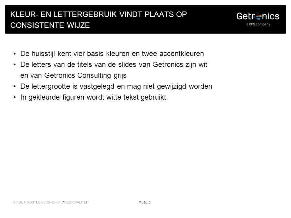 DE LAY-OUT VAN DE AGENDA Titel in Arial 21 Items in hoofdletters in Arial 18 Lettergrootte is Arial 18 Line spacing (onder Format) is 27 points.