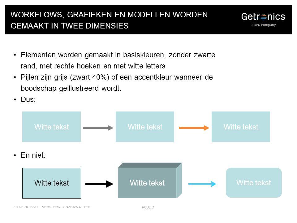 WORKFLOWS, GRAFIEKEN EN MODELLEN WORDEN GEMAAKT IN TWEE DIMENSIES Elementen worden gemaakt in basiskleuren, zonder zwarte rand, met rechte hoeken en m