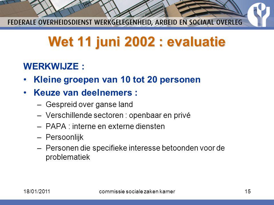 Wet 11 juni 2002 : evaluatie WERKWIJZE : Kleine groepen van 10 tot 20 personen Keuze van deelnemers : –Gespreid over ganse land –Verschillende sectore