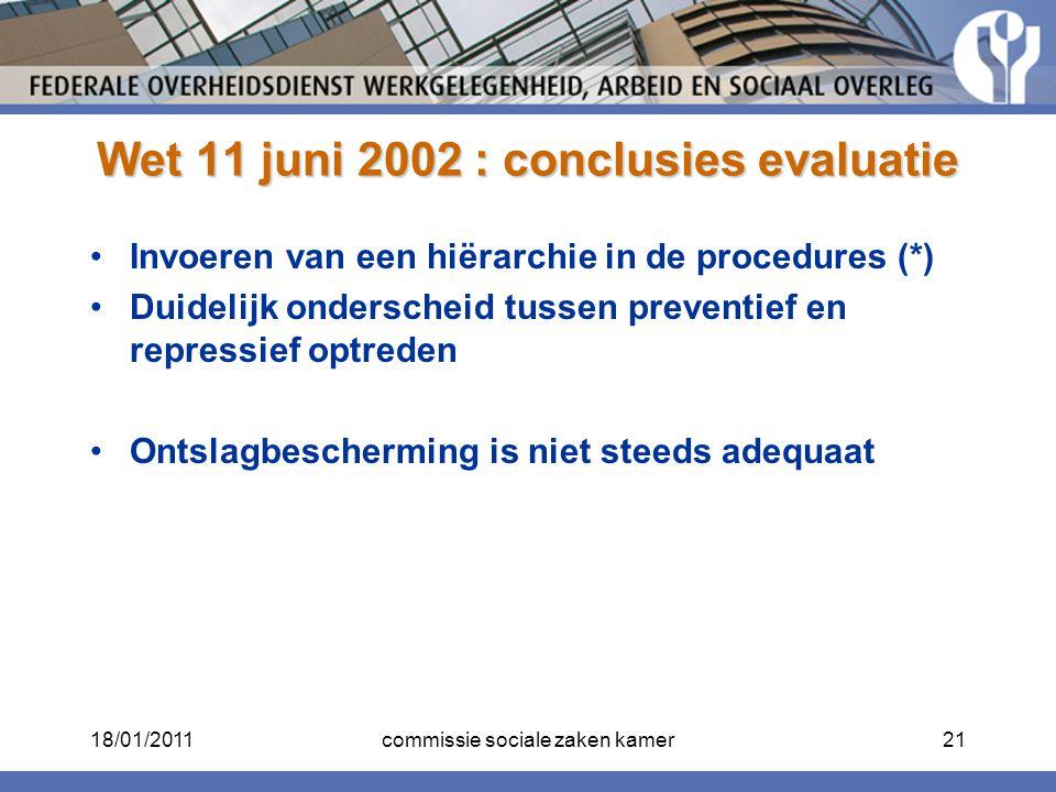 Wet 11 juni 2002 : conclusies evaluatie Invoeren van een hiërarchie in de procedures (*) Duidelijk onderscheid tussen preventief en repressief optrede