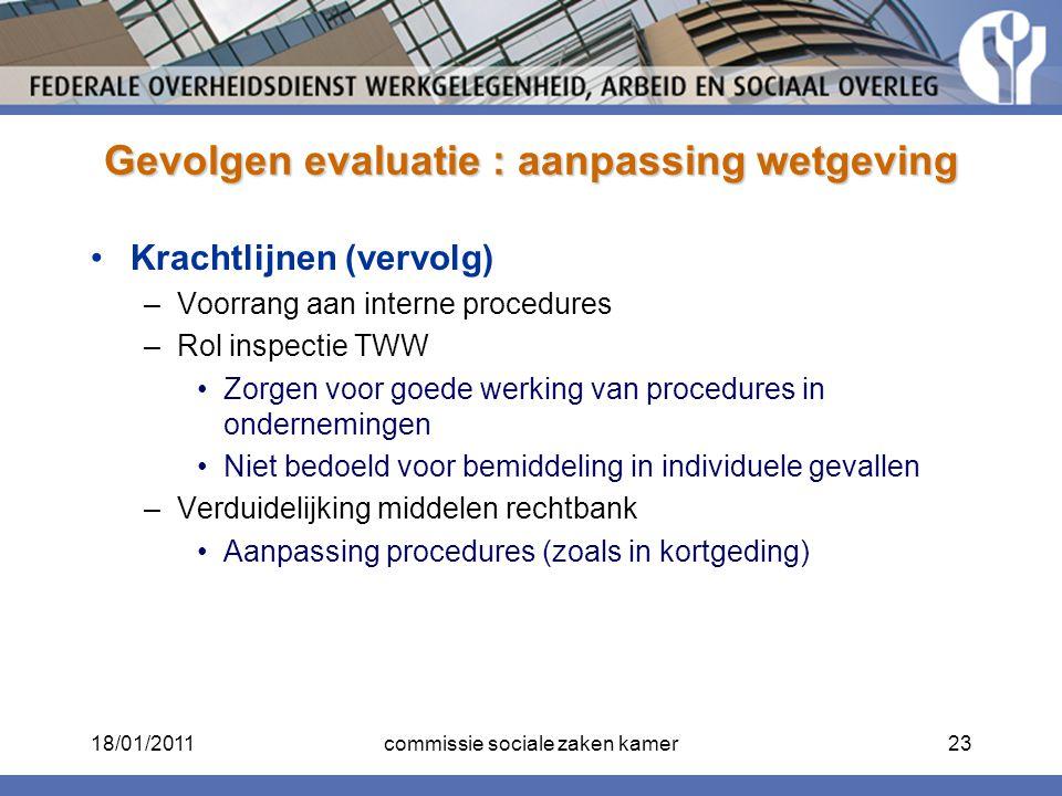 Gevolgen evaluatie : aanpassing wetgeving Krachtlijnen (vervolg) –Voorrang aan interne procedures –Rol inspectie TWW Zorgen voor goede werking van pro