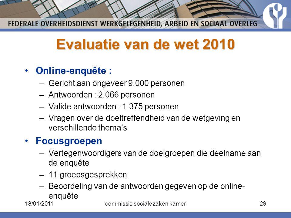 Evaluatie van de wet 2010 Online-enquête : –Gericht aan ongeveer 9.000 personen –Antwoorden : 2.066 personen –Valide antwoorden : 1.375 personen –Vrag