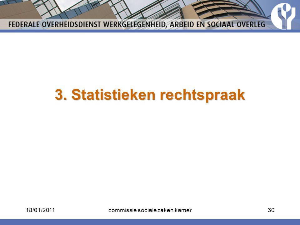 3. Statistieken rechtspraak 18/01/201130commissie sociale zaken kamer