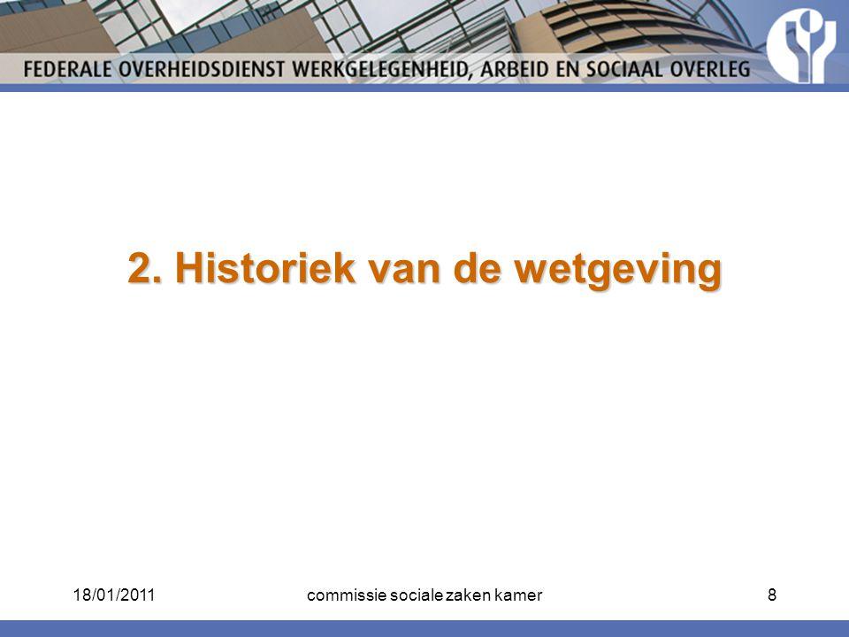 2. Historiek van de wetgeving 18/01/20118commissie sociale zaken kamer