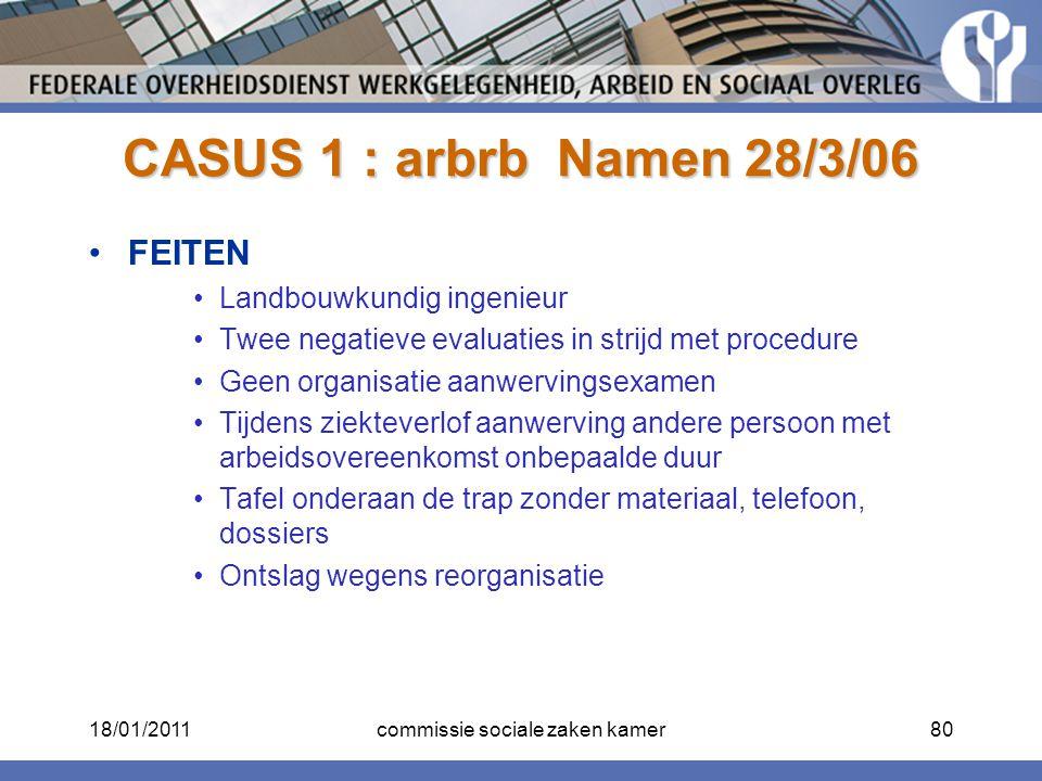 CASUS 1 : arbrb Namen 28/3/06 FEITEN Landbouwkundig ingenieur Twee negatieve evaluaties in strijd met procedure Geen organisatie aanwervingsexamen Tij