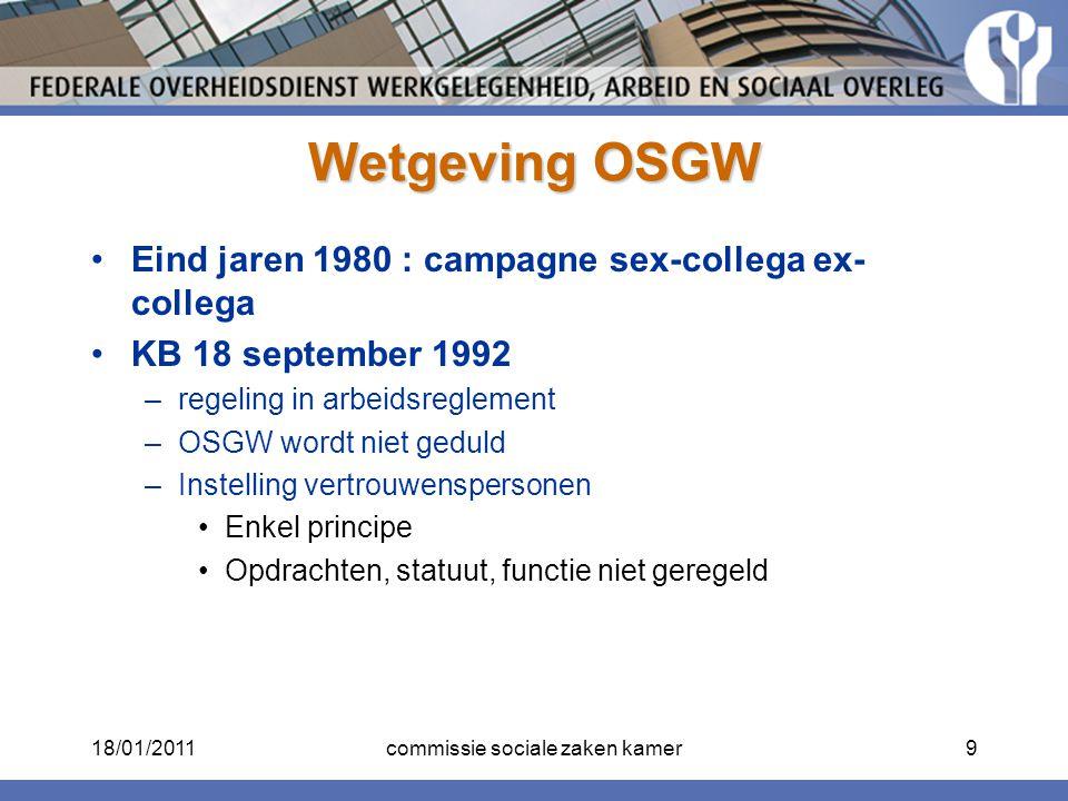 Wetgeving OSGW Eind jaren 1980 : campagne sex-collega ex- collega KB 18 september 1992 –regeling in arbeidsreglement –OSGW wordt niet geduld –Instelli
